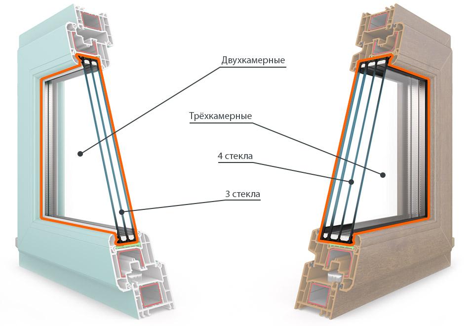 Как утеплить однокамерный стеклопакет своими руками 5
